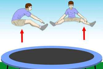 Cool-Trampoline-Tricks