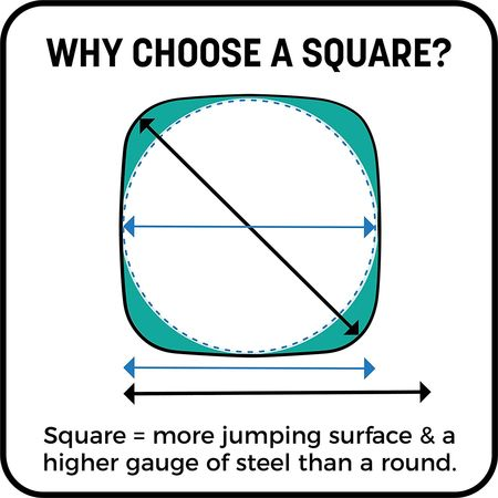 Why-Square-Trampolines-infographic