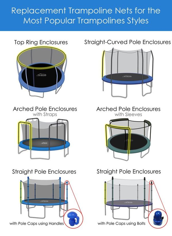 Skybound-Replacement-Trampoline-Nets-2-gettrampoline.com
