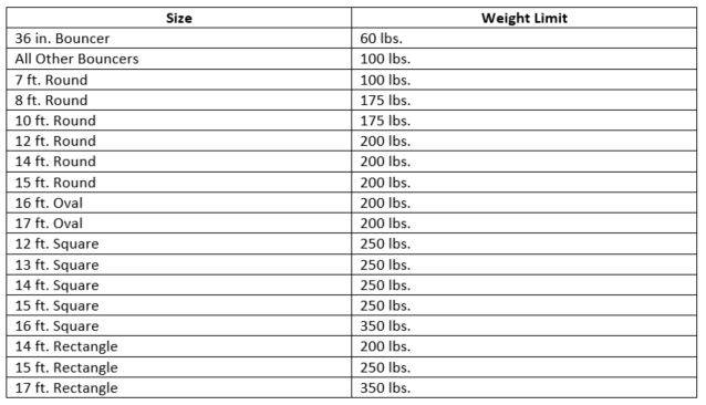 Skywalket-Weight-Limit-Complete-Table