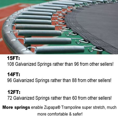 Zupapa-trampoline-Weight-Limit