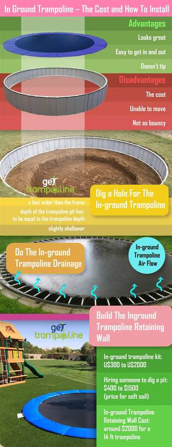 in-ground-trampoline-infographic-opt